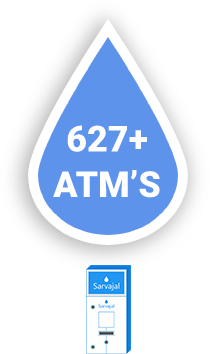 water-atms